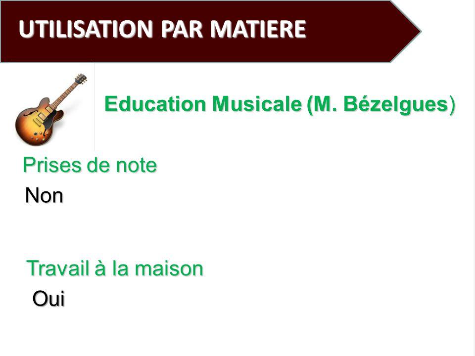 UTILISATION PAR MATIERE Prises de note Non Education Musicale (M. Bézelgues) Travail à la maison Oui