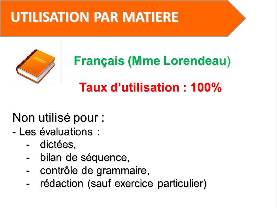 UTILISATION PAR MATIERE Taux dutilisation : 100% Non utilisé pour : - Les évaluations : -dictées, -bilan de séquence, -contrôle de grammaire, -rédacti