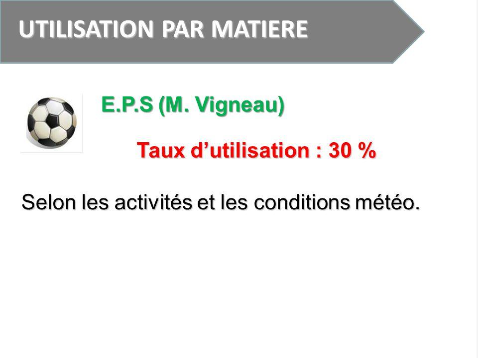 UTILISATION PAR MATIERE Taux dutilisation : 30 % Selon les activités et les conditions météo. E.P.S (M. Vigneau)