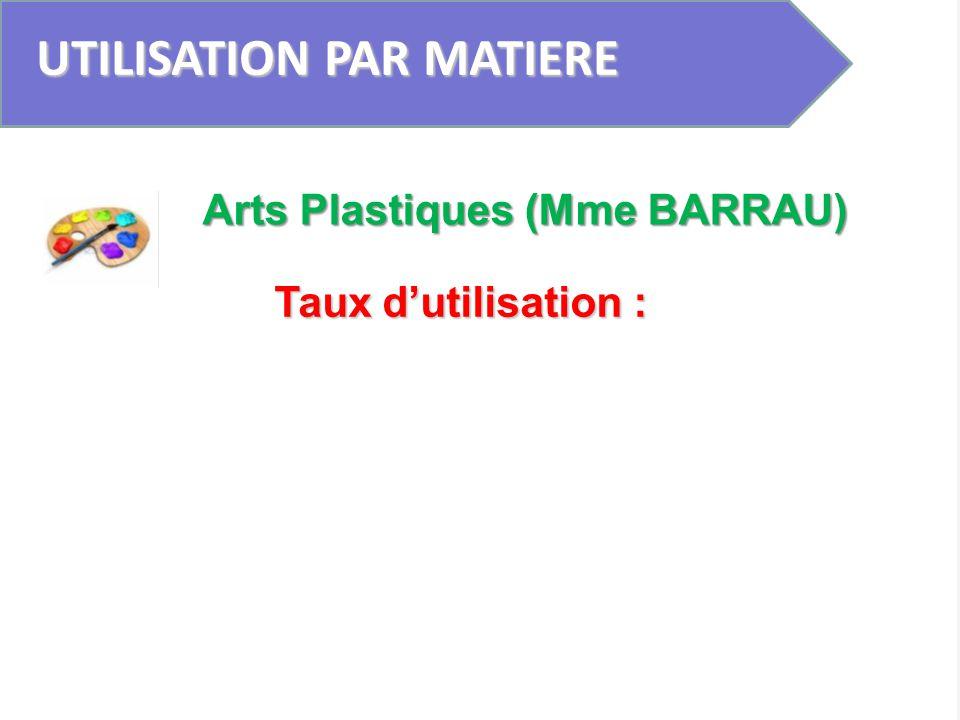 UTILISATION PAR MATIERE Taux dutilisation : Arts Plastiques (Mme BARRAU)