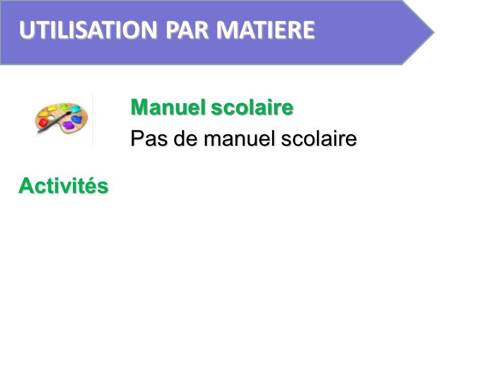 UTILISATION PAR MATIERE Pas de manuel scolaire Manuel scolaire Activités