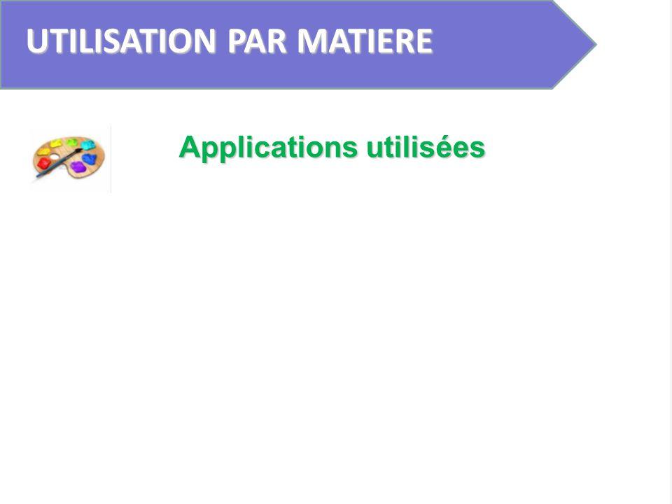UTILISATION PAR MATIERE Applications utilisées