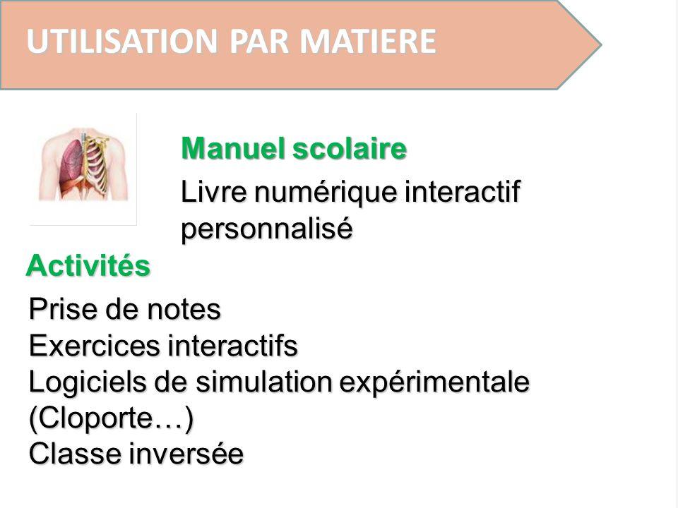 UTILISATION PAR MATIERE Livre numérique interactif personnalisé Prise de notes Exercices interactifs Logiciels de simulation expérimentale (Cloporte…)