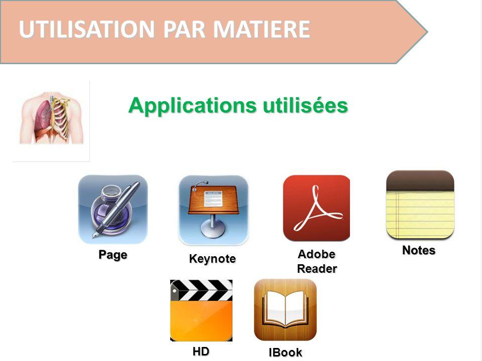 UTILISATION PAR MATIERE Applications utilisées Adobe Reader IBook Keynote HD Player