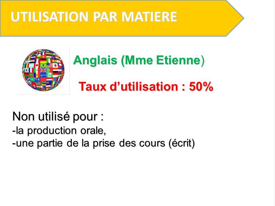 UTILISATION PAR MATIERE Taux dutilisation : 50% Non utilisé pour : -la production orale, -une partie de la prise des cours (écrit) Anglais (Mme Etienn