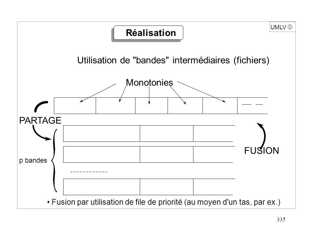 335 UMLV Utilisation de bandes intermédiaires (fichiers) Monotonies FUSION PARTAGE p bandes Fusion par utilisation de file de priorité (au moyen d un tas, par ex.) Réalisation