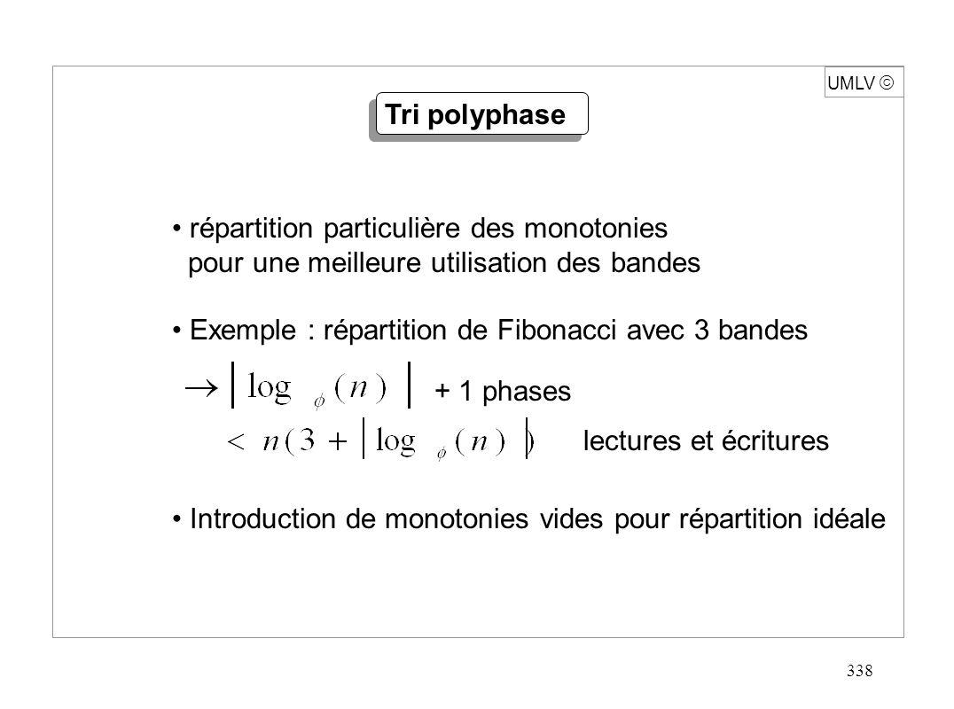 338 UMLV répartition particulière des monotonies pour une meilleure utilisation des bandes Exemple : répartition de Fibonacci avec 3 bandes + 1 phases