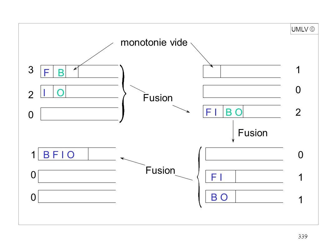 339 UMLV I O F B B F I O F I B O F I B O monotonie vide Fusion 3 2 0 1 0 0 1 0 2 0 1 1