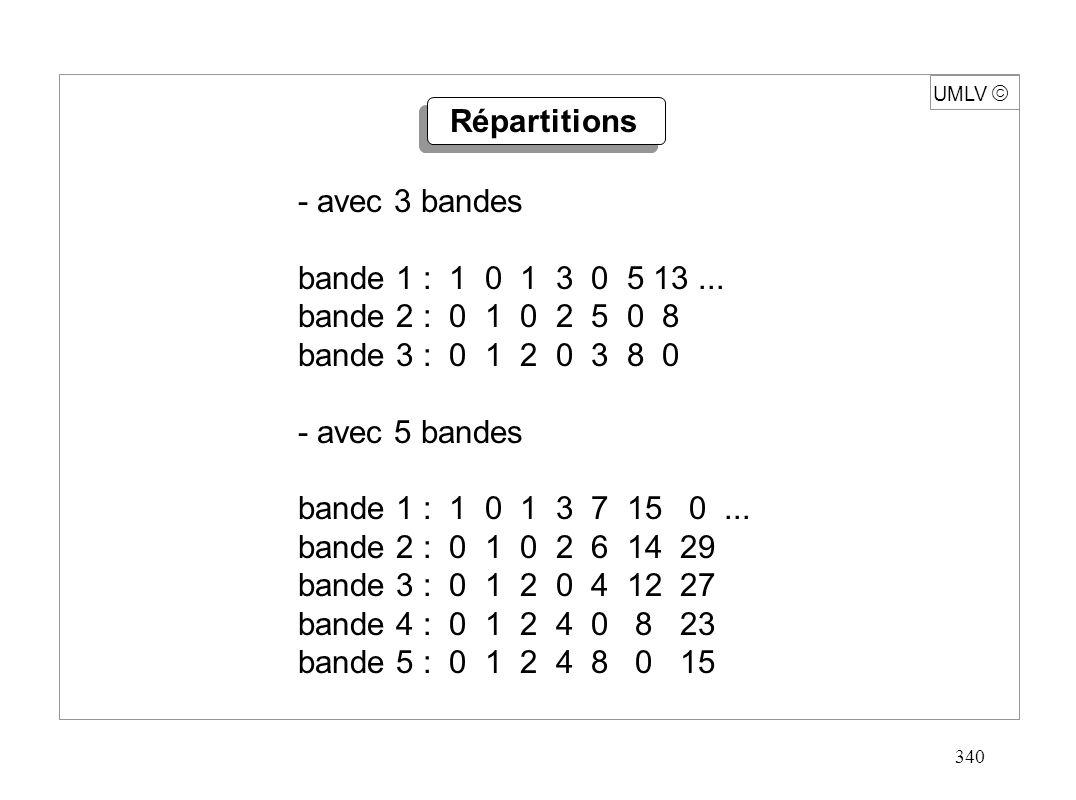 340 UMLV - avec 3 bandes bande 1 : 1 0 1 3 0 5 13... bande 2 : 0 1 0 2 5 0 8 bande 3 : 0 1 2 0 3 8 0 - avec 5 bandes bande 1 : 1 0 1 3 7 15 0... bande