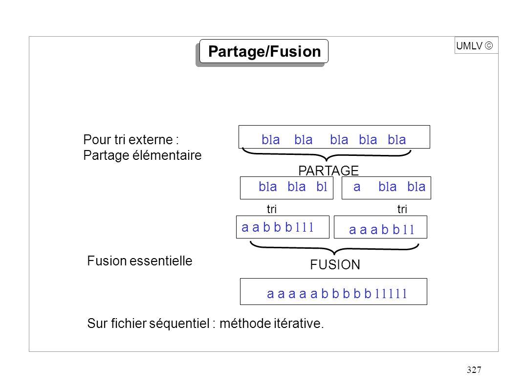 327 UMLV PARTAGE a a b b b l l l a a a b b l l FUSION tri Pour tri externe : b l a b l a b l a b l a b l a Partage élémentaire b l a b l a b l a b l a b l a a a a a a b b b b b l l l l l Fusion essentielle Sur fichier séquentiel : méthode itérative.