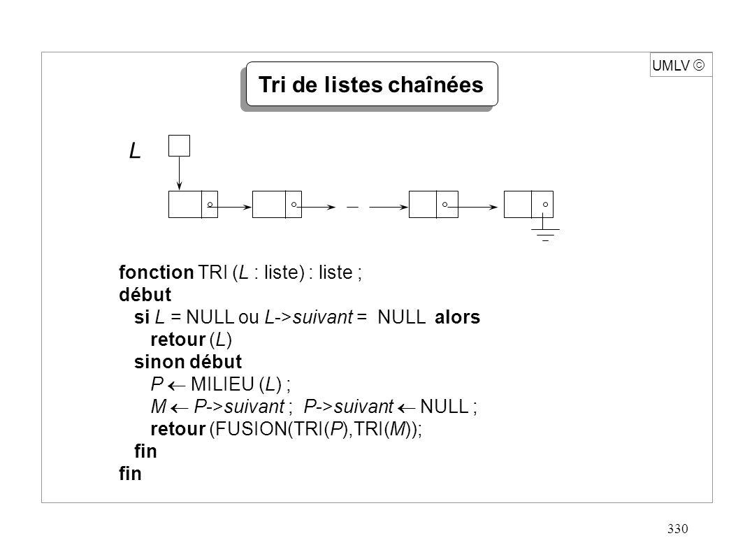 331 UMLV i i-1 2i2i p q fonction MILIEU (L liste) : pointeur ; /* L contient au moins 2 éléments */ début p L ; q L->suivant ; tant que q NULL faire début q q->suivant ; si q NULL alors { q q->suivant ; p p->suivant ;} fin retour p ; fin Milieu