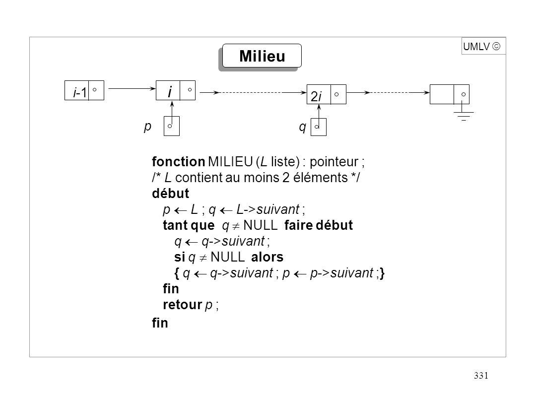 331 UMLV i i-1 2i2i p q fonction MILIEU (L liste) : pointeur ; /* L contient au moins 2 éléments */ début p L ; q L->suivant ; tant que q NULL faire d