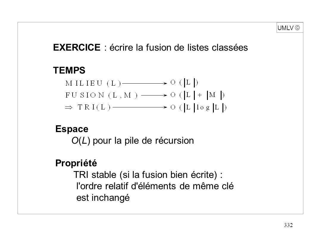 332 UMLV EXERCICE : écrire la fusion de listes classées TEMPS Espace O(L) pour la pile de récursion Propriété TRI stable (si la fusion bien écrite) :
