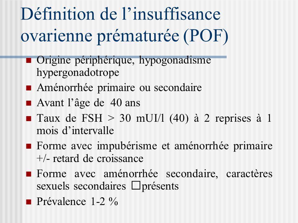 Physiopathologie Atrésie folliculaire ou apoptose accélérée Causes toxiques Turner, pré-mutation FMR1, Galactosémie Blocage de la maturation folliculaire Causes auto-immunes BPES Mutation inactivatrice du gène du récepteur de la FSH, de la LH Déficits enzymatiques Déplétion primitive du stock de follicules primaires (le plus rare) Défaut de sélection