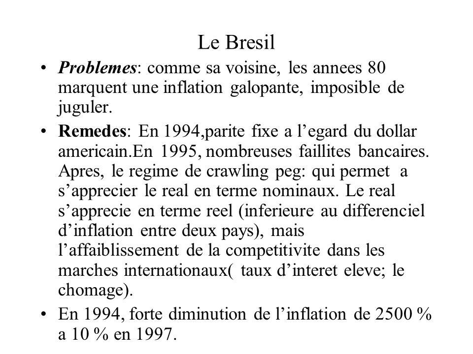 Le Bresil Problemes: comme sa voisine, les annees 80 marquent une inflation galopante, imposible de juguler.