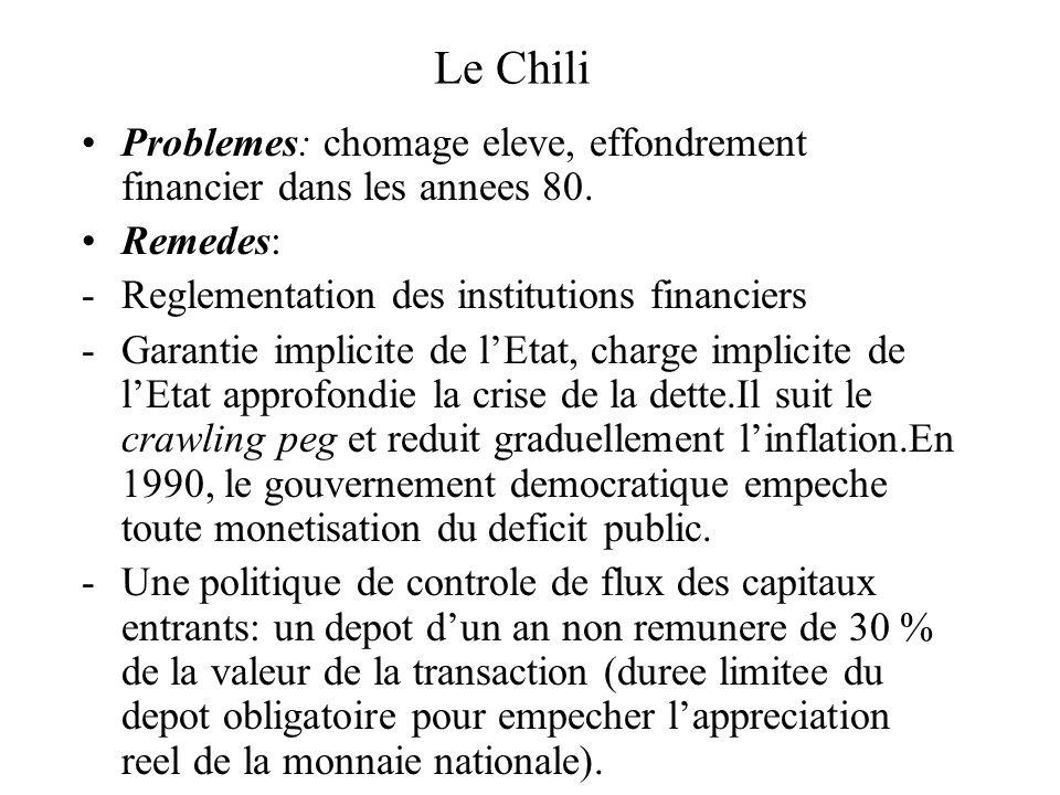 Le Chili Problemes: chomage eleve, effondrement financier dans les annees 80.