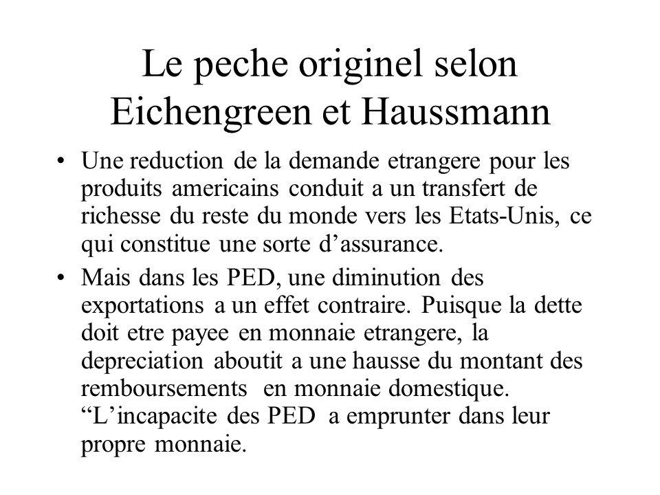Le peche originel selon Eichengreen et Haussmann Une reduction de la demande etrangere pour les produits americains conduit a un transfert de richesse du reste du monde vers les Etats-Unis, ce qui constitue une sorte dassurance.