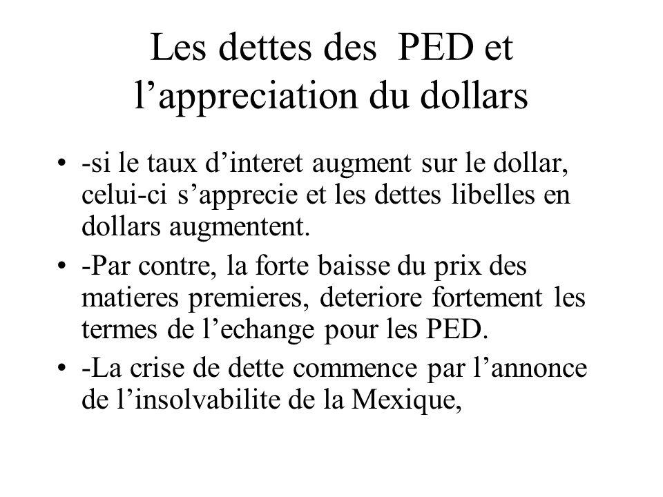 Les dettes des PED et lappreciation du dollars -si le taux dinteret augment sur le dollar, celui-ci sapprecie et les dettes libelles en dollars augmentent.