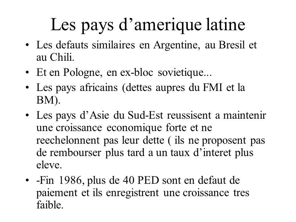 Les pays damerique latine Les defauts similaires en Argentine, au Bresil et au Chili.