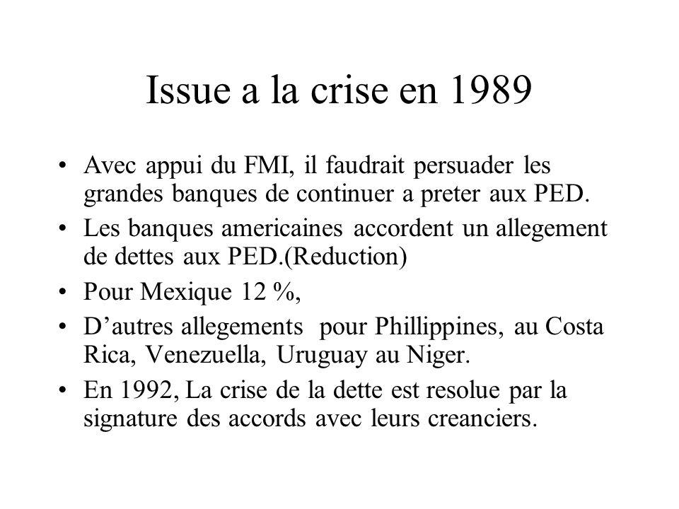 Issue a la crise en 1989 Avec appui du FMI, il faudrait persuader les grandes banques de continuer a preter aux PED.