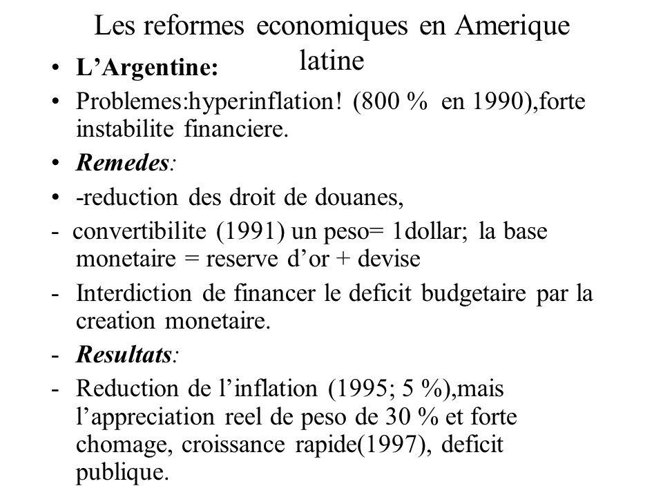 Les reformes economiques en Amerique latine LArgentine: Problemes:hyperinflation.
