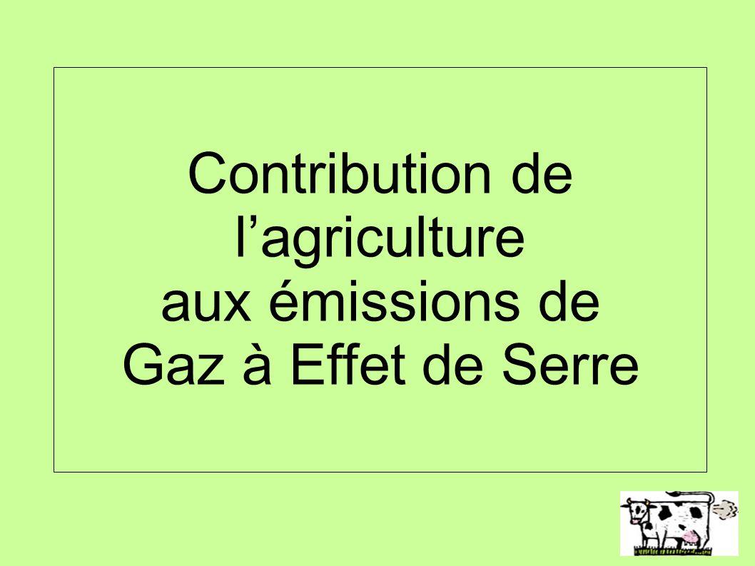 Contribution de lagriculture aux émissions de Gaz à Effet de Serre