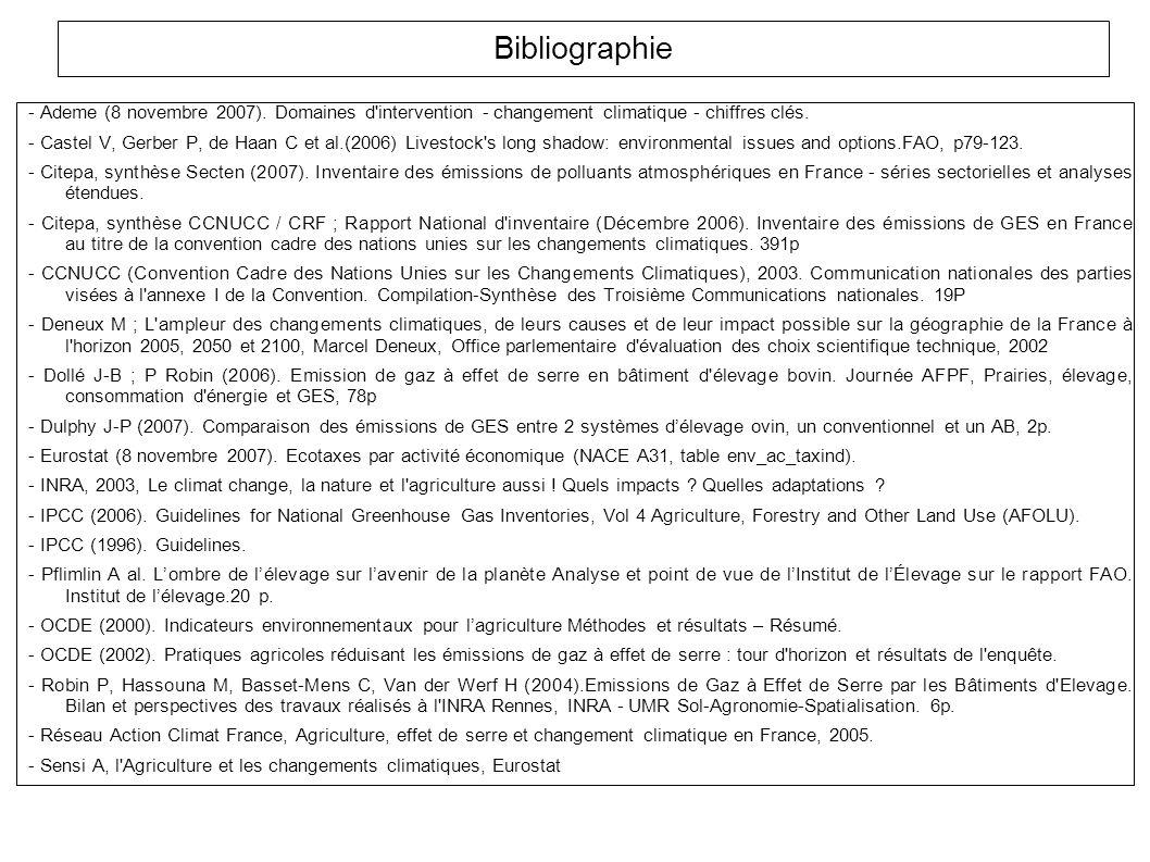 Bibliographie - Ademe (8 novembre 2007).