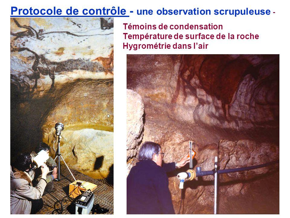 Protocole de contrôle - une observation scrupuleuse - Témoins de condensation Température de surface de la roche Hygrométrie dans lair