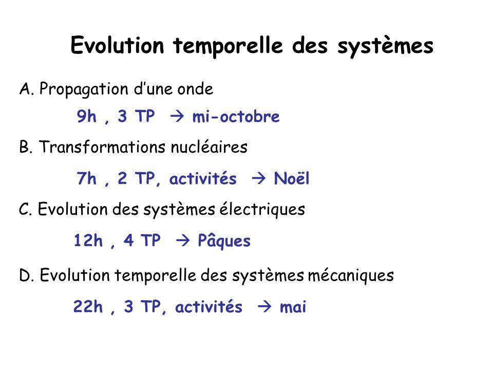 Evolution temporelle des systèmes C. Evolution des systèmes électriques B. Transformations nucléaires A. Propagation dune onde D. Evolution temporelle