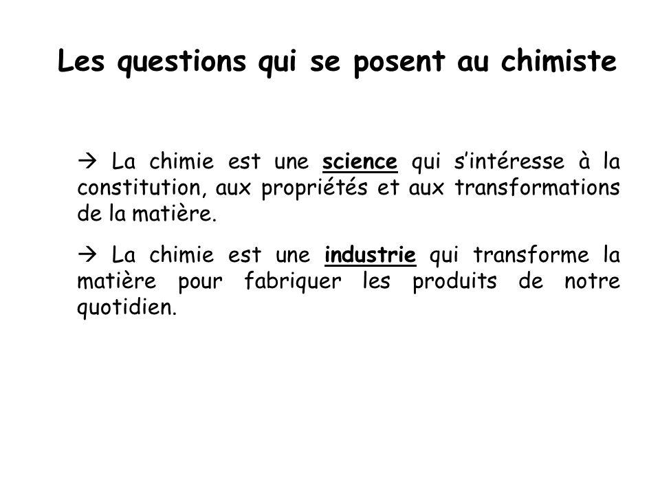 Les questions qui se posent au chimiste La chimie est une science qui sintéresse à la constitution, aux propriétés et aux transformations de la matièr