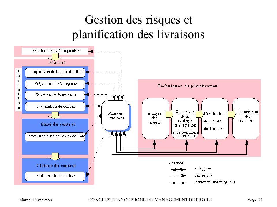 Marcel FrancksonCONGRES FRANCOPHONE DU MANAGEMENT DE PROJET Page: 14 Gestion des risques et planification des livraisons