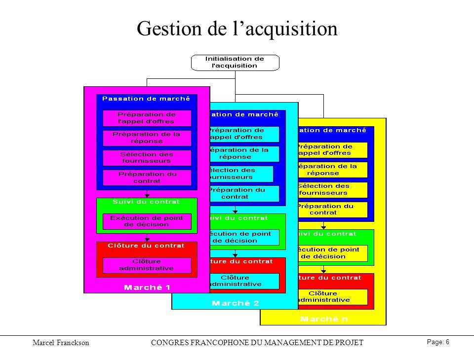 Marcel FrancksonCONGRES FRANCOPHONE DU MANAGEMENT DE PROJET Page: 7 Gestion de lacquisition: Initialisation de lacquisition: stratégie