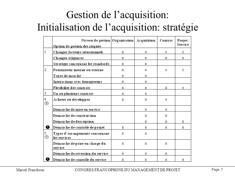 Marcel FrancksonCONGRES FRANCOPHONE DU MANAGEMENT DE PROJET Page: 8 Gestion de lacquisition: l organisation d acquisition