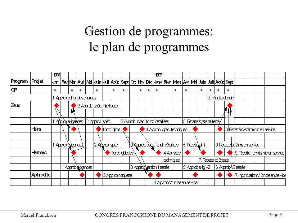 Marcel FrancksonCONGRES FRANCOPHONE DU MANAGEMENT DE PROJET Page: 9 Gestion de programmes: le plan de programmes
