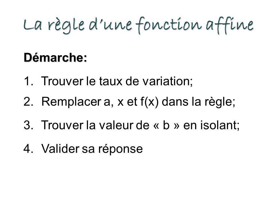 La règle dune fonction affine Démarche: 1. Trouver le taux de variation; 2. Remplacer a, x et f(x) dans la règle; 3. Trouver la valeur de « b » en iso