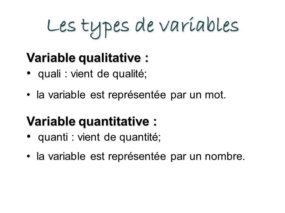 Les types de variables Variable qualitative : quali : vient de qualité; la variable est représentée par un mot. Variable quantitative : quanti : vient
