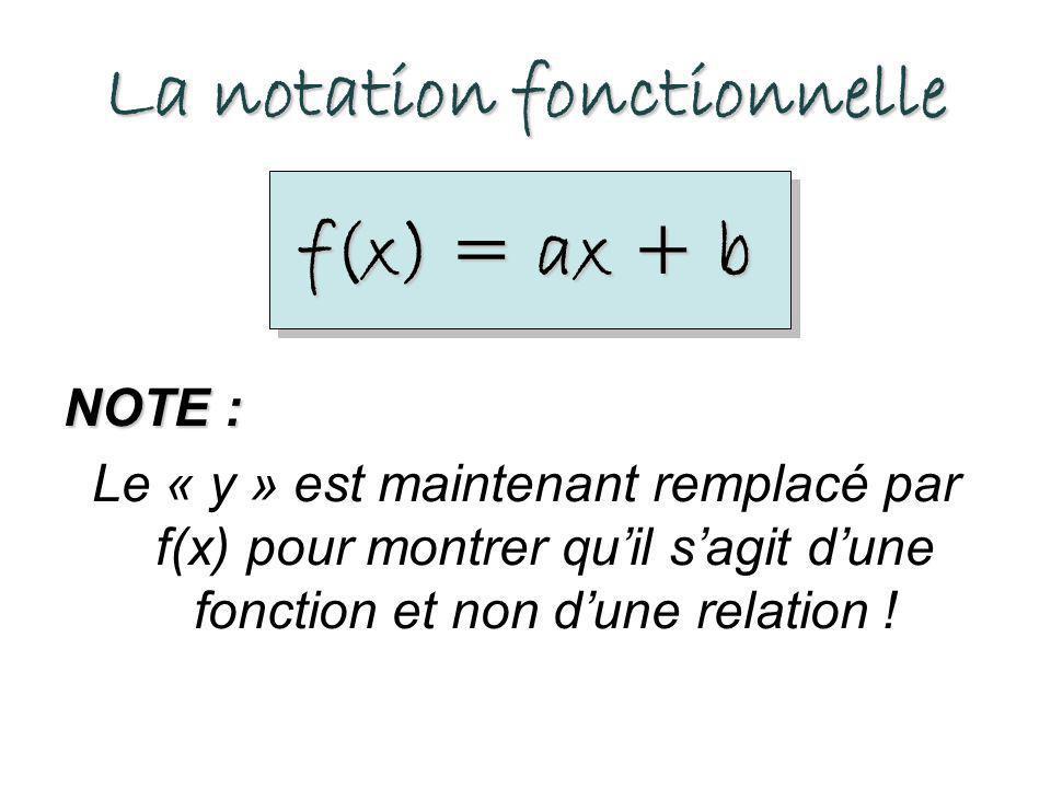 La notation fonctionnelle f(x) = ax + b NOTE : Le « y » est maintenant remplacé par f(x) pour montrer quil sagit dune fonction et non dune relation !