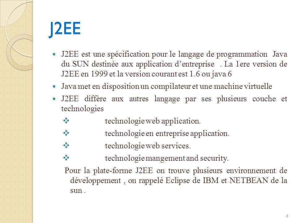 J2EE J2EE est une spécification pour le langage de programmation Java du SUN destinée aux application dentreprise. La 1ere version de J2EE en 1999 et