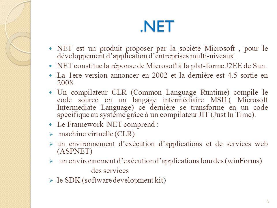 .NET NET est un produit proposer par la société Microsoft, pour le développement dapplication dentreprises multi-niveaux. NET constitue la réponse de