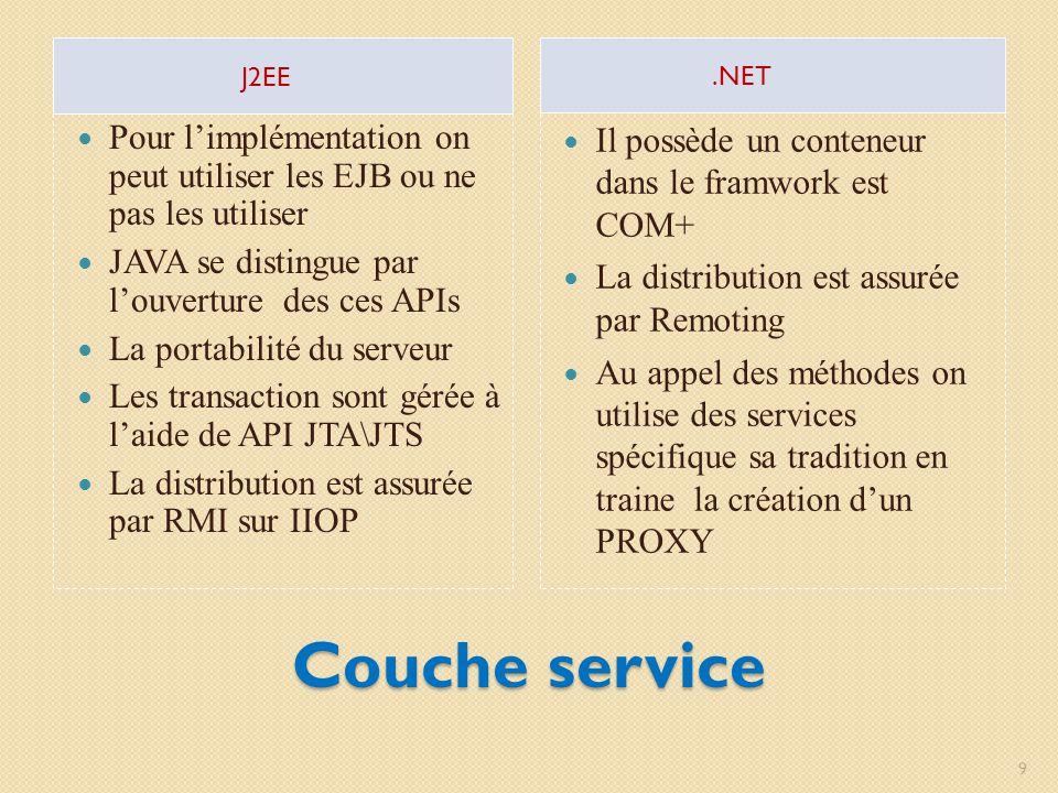 Couche service J2EE.NET Pour limplémentation on peut utiliser les EJB ou ne pas les utiliser JAVA se distingue par louverture des ces APIs La portabil