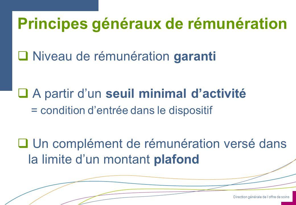 Direction générale de loffre de soins Principes généraux de rémunération Niveau de rémunération garanti A partir dun seuil minimal dactivité = conditi