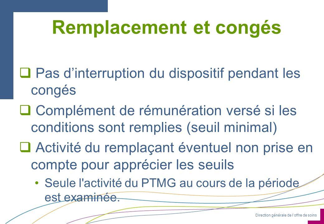 Direction générale de loffre de soins Remplacement et congés Pas dinterruption du dispositif pendant les congés Complément de rémunération versé si le