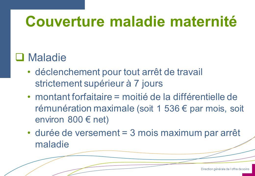 Direction générale de loffre de soins Couverture maladie maternité Maladie déclenchement pour tout arrêt de travail strictement supérieur à 7 jours mo