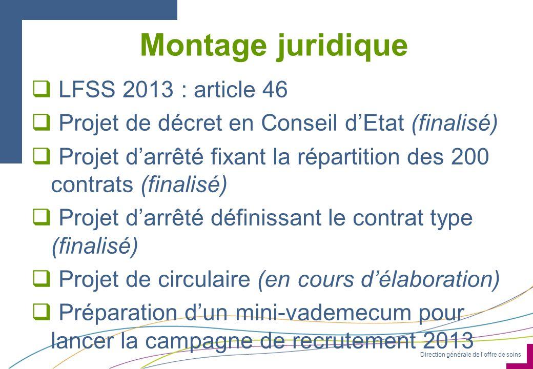 Direction générale de loffre de soins Montage juridique LFSS 2013 : article 46 Projet de décret en Conseil dEtat (finalisé) Projet darrêté fixant la r