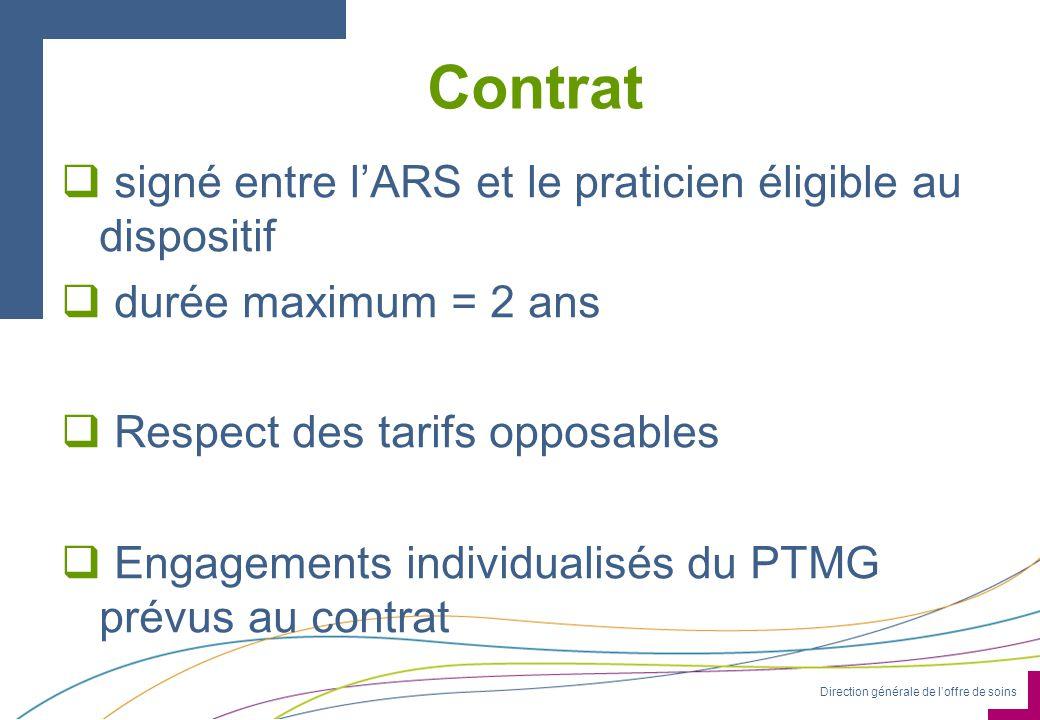 Direction générale de loffre de soins Contrat signé entre lARS et le praticien éligible au dispositif durée maximum = 2 ans Respect des tarifs opposab