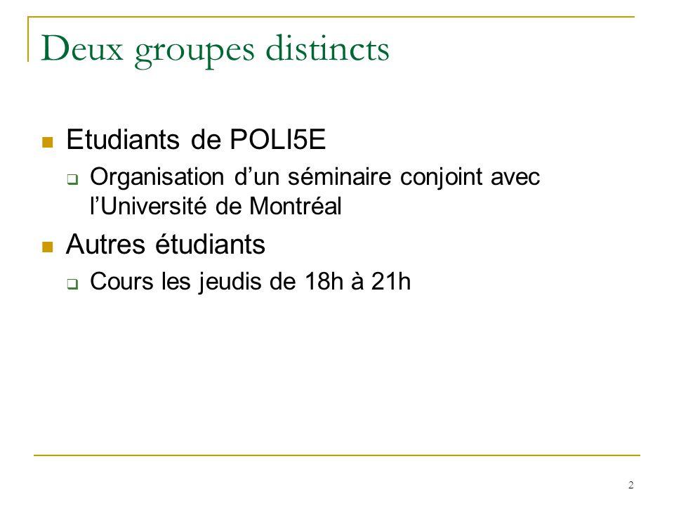 Deux groupes distincts Etudiants de POLI5E Organisation dun séminaire conjoint avec lUniversité de Montréal Autres étudiants Cours les jeudis de 18h à 21h 2