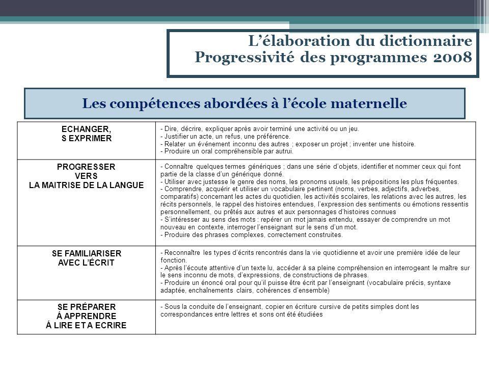 Lélaboration du dictionnaire Progressivité des programmes 2008 Les compétences abordées à lécole maternelle ECHANGER, S EXPRIMER - Dire, décrire, expl