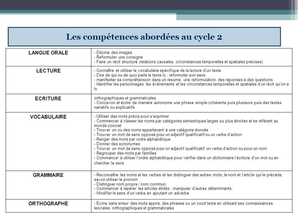 Les compétences abordées au cycle 2 LANGUE ORALE - Décrire des images - Reformuler une consigne - Faire un récit structuré (relations causales, circon