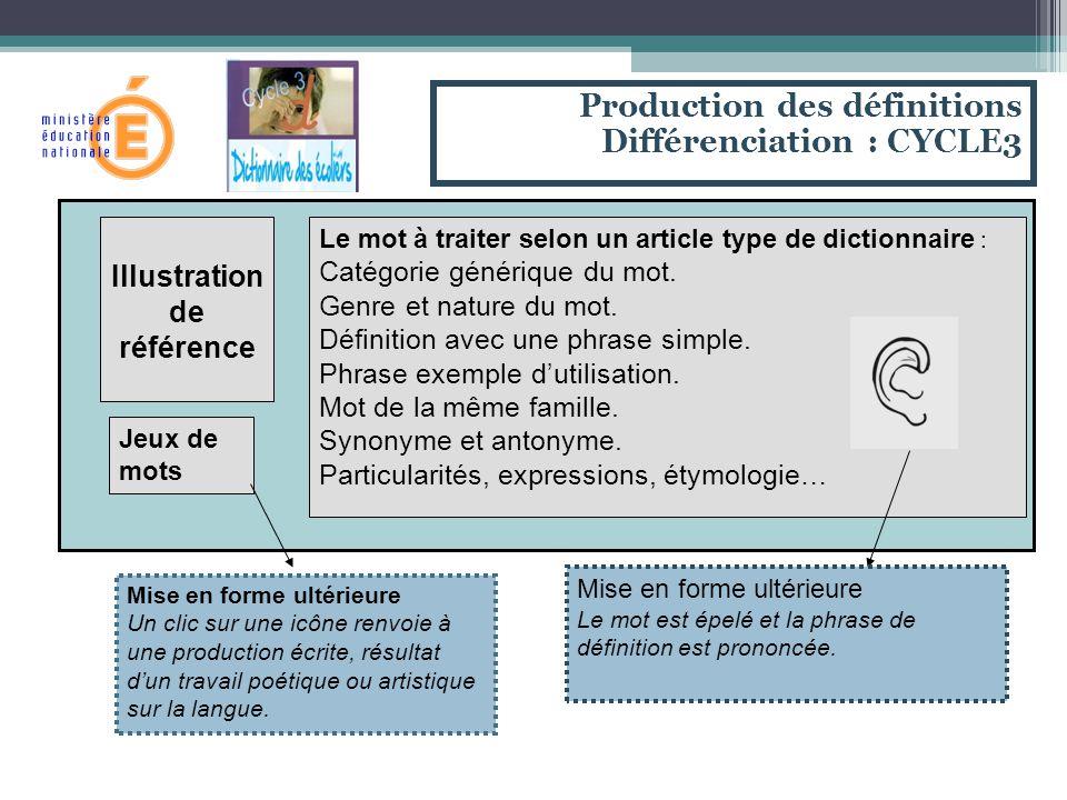 Illustration de référence Le mot à traiter selon un article type de dictionnaire : Catégorie générique du mot. Genre et nature du mot. Définition avec