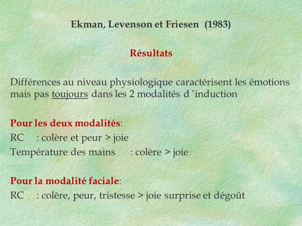 Ekman, Levenson et Friesen (1983) Résultats Différences au niveau physiologique caractérisent les émotions mais pas toujours dans les 2 modalités d induction Pour les deux modalités : RC : colère et peur > joie Température des mains : colère > joie Pour la modalité faciale : RC : colère, peur, tristesse > joie surprise et dégoût
